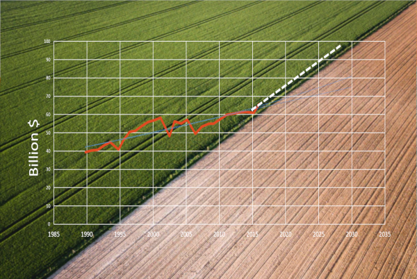 Green field with graph overlay